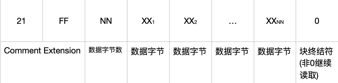 (6) Comment Extension