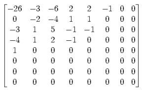 jpeg-量化-2