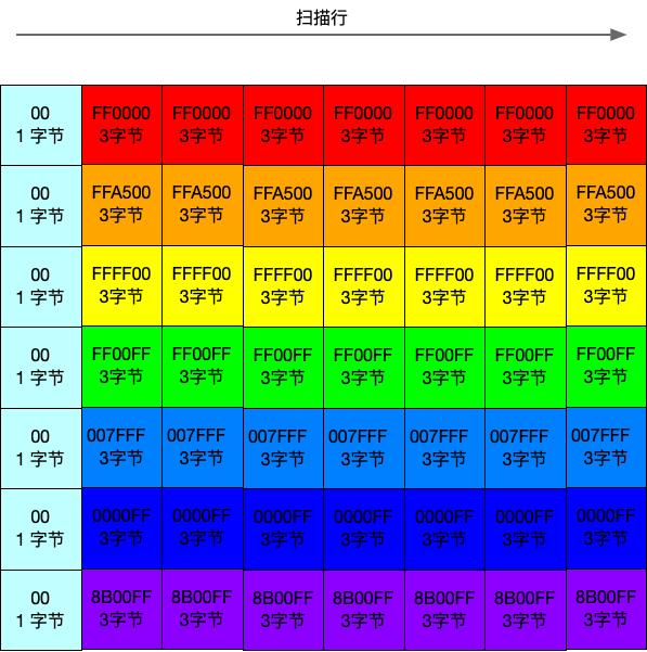 true-color-idat.png