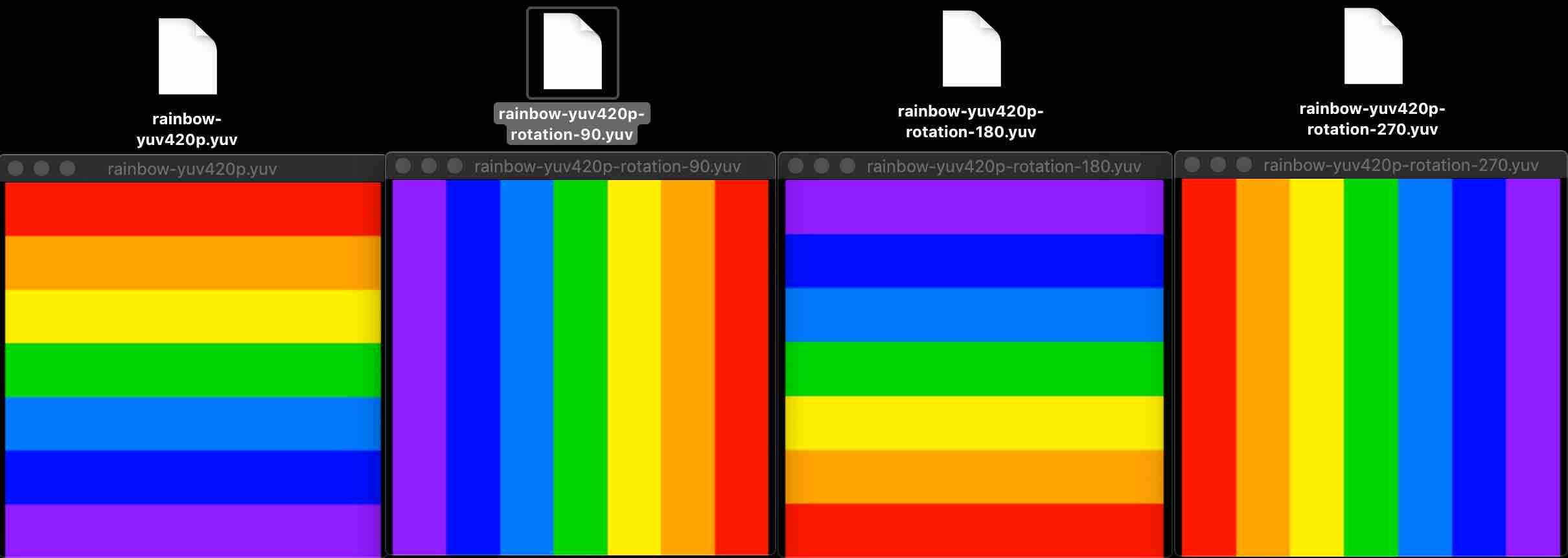 libyuv-yuv420p-rotation.jpg